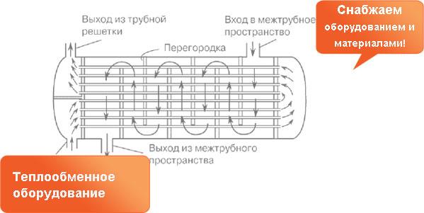 07-slide